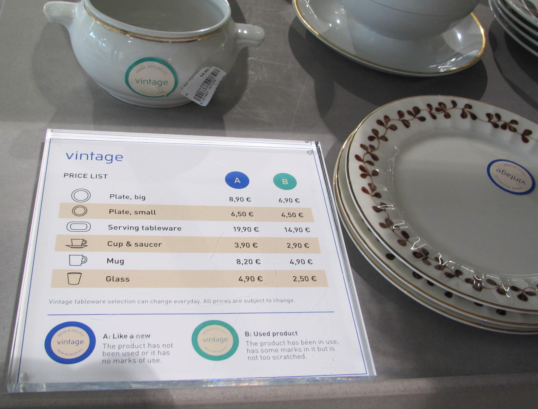 Arabia vintage lautaset hinnasto